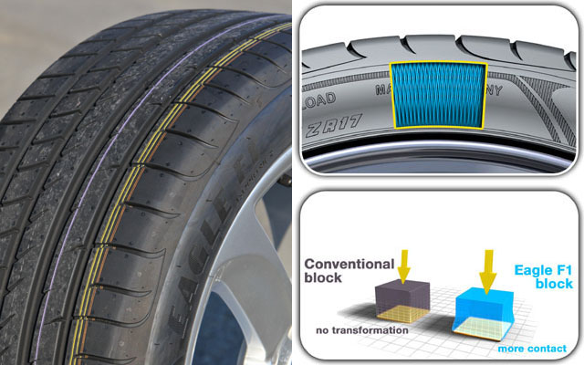 goodyear eagle f1 asymmetric 2 structure